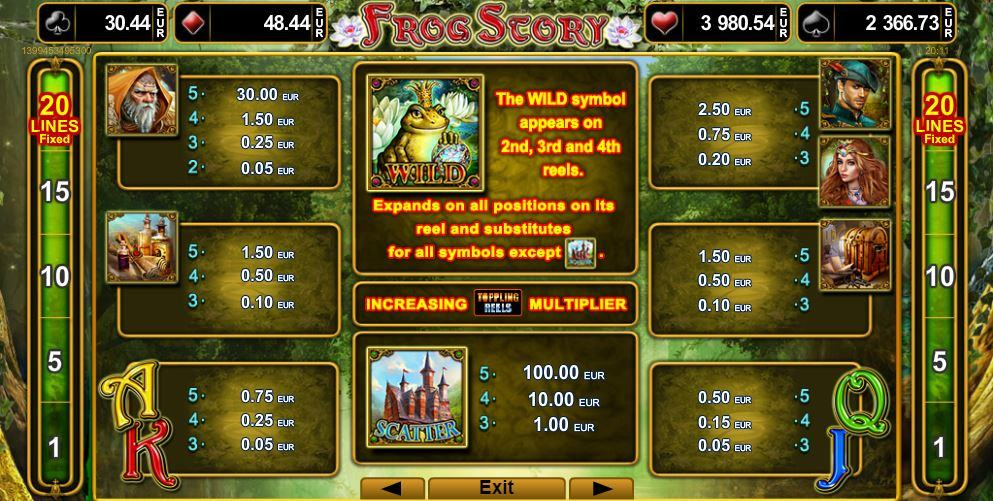 Frog Story Slot Machine - Free Online Casino Game by EGT