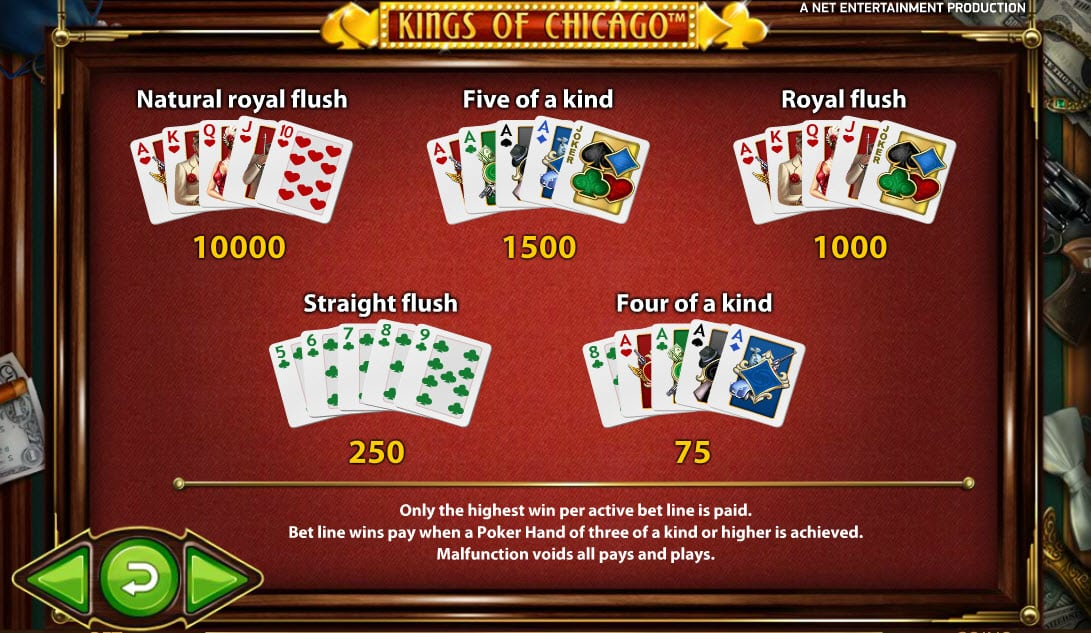 Paytable online slot Kings of Chicago