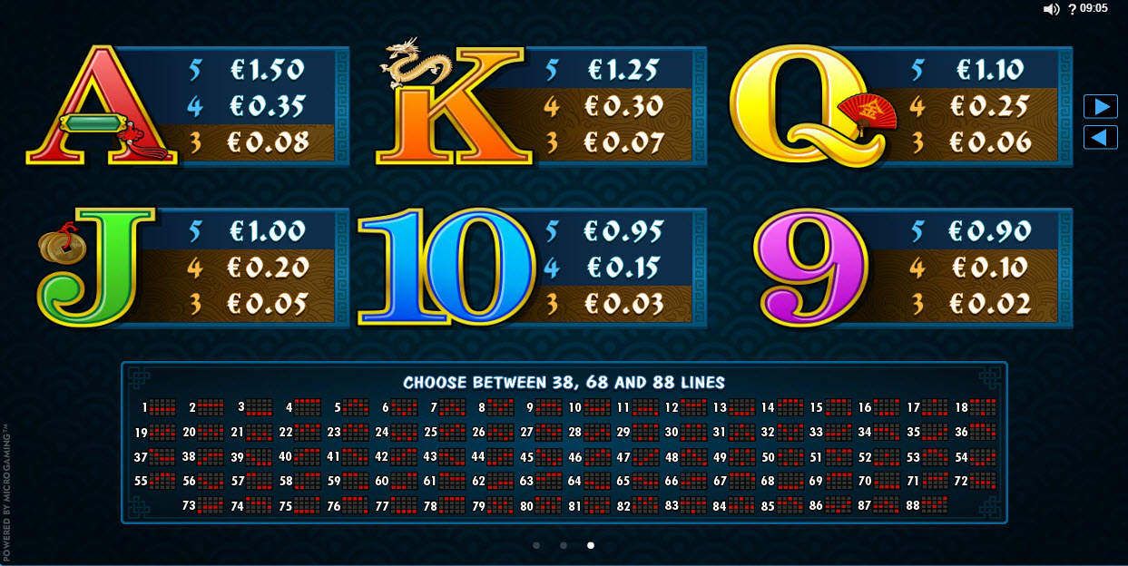 Paytable online slot Emperor of the Sea