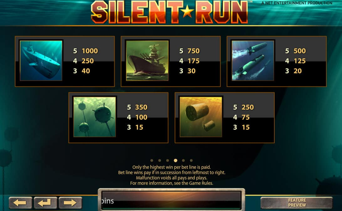 Paytable online slot Silent Run