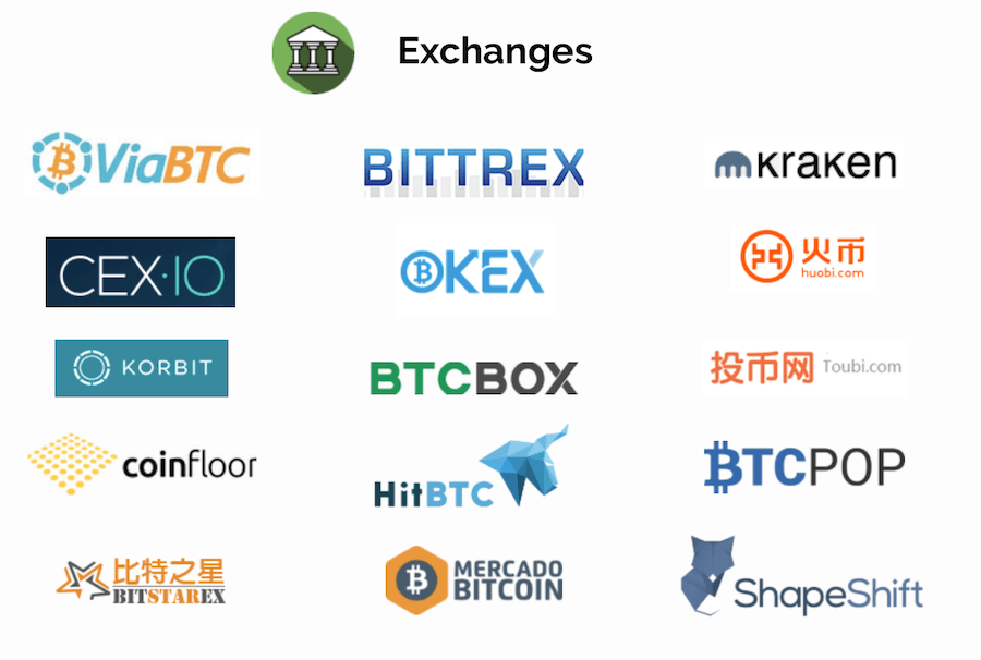 Exchanges BCC
