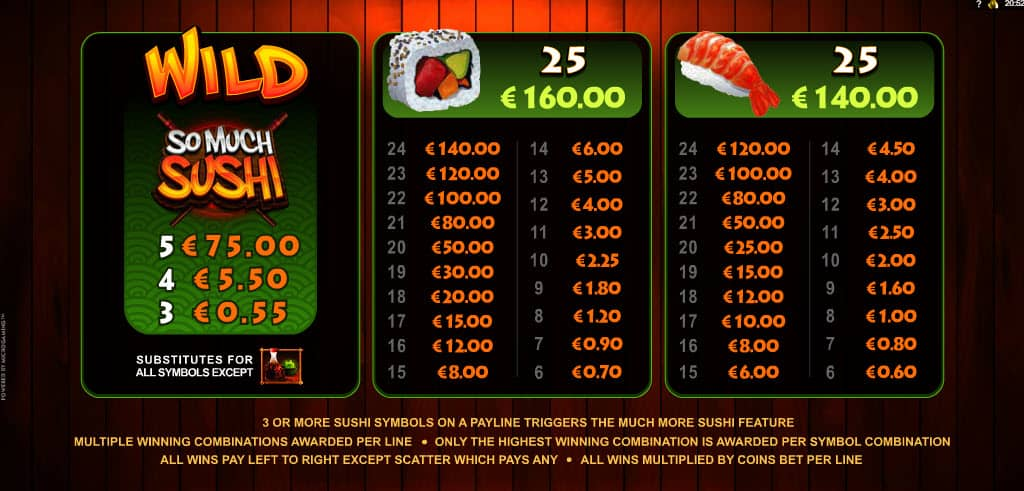 Paytable online slot So Much Sushi