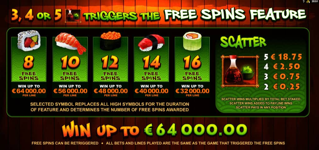 Uitleg free spins online slot So Much Sushi